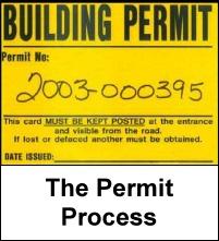 PermitProcess